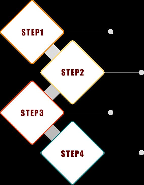 STEP01 〜 STEP04